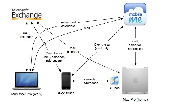 servicesanddevices.jpg